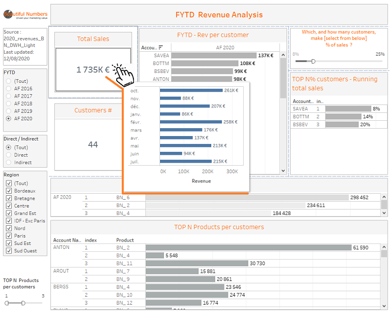 Tableau Software_best practice_ beautiful numbers