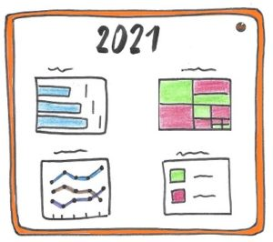 Create a marketing dashboard
