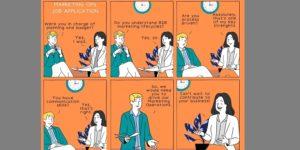 Entretien d'embauche en anglais pour un poste de marketing Ops