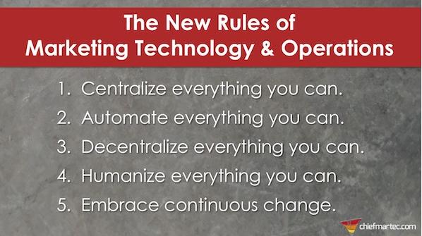 Comment optimiser les marketing ops à travers 5 nouvelles règles